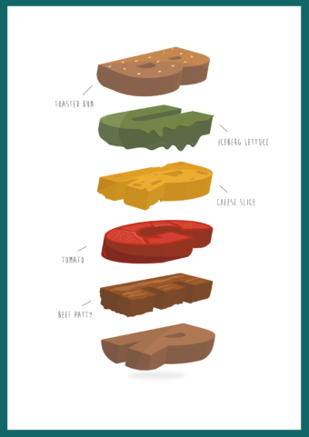 Burger Typography Layers